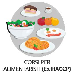 Corsi Alimentaristi (Ex HACCP)