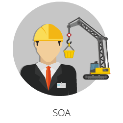 Consulenza SOA